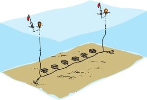 Kräftlänk, Havskräfta, 6 burar